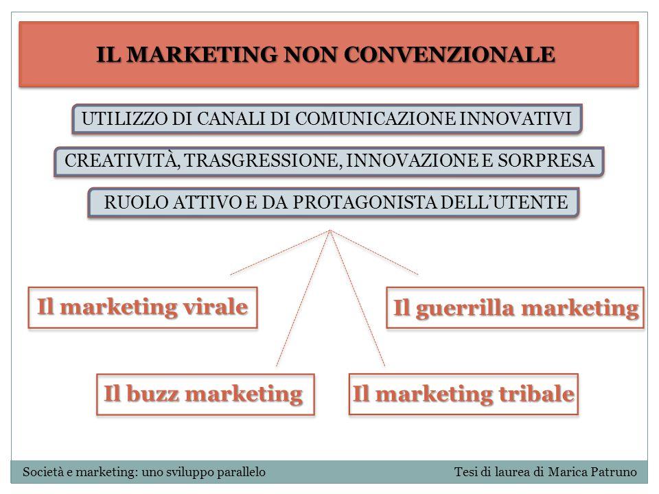 IL MARKETING NON CONVENZIONALE Società e marketing: uno sviluppo parallelo Tesi di laurea di Marica Patruno UTILIZZO DI CANALI DI COMUNICAZIONE INNOVA