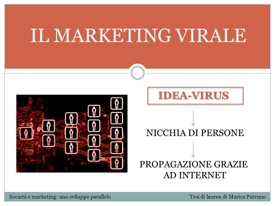 IL MARKETING VIRALE Società e marketing: uno sviluppo parallelo Tesi di laurea di Marica Patruno NICCHIA DI PERSONE PROPAGAZIONE GRAZIE AD INTERNET IDEA-VIRUS