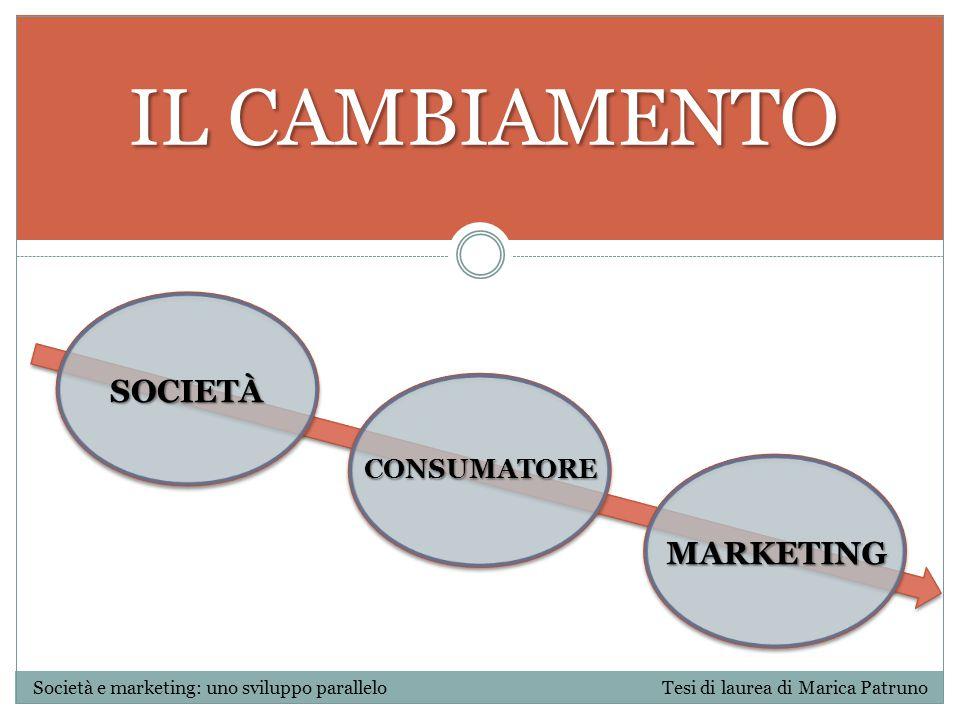 IL CAMBIAMENTO SOCIETÀ CONSUMATORE MARKETING Società e marketing: uno sviluppo parallelo Tesi di laurea di Marica Patruno
