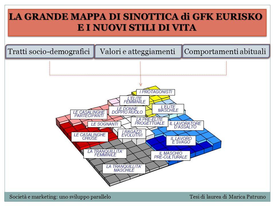 LA GRANDE MAPPA DI SINOTTICA di GFK EURISKO E I NUOVI STILI DI VITA Tratti socio-demograficiValori e atteggiamentiComportamenti abituali Società e mar