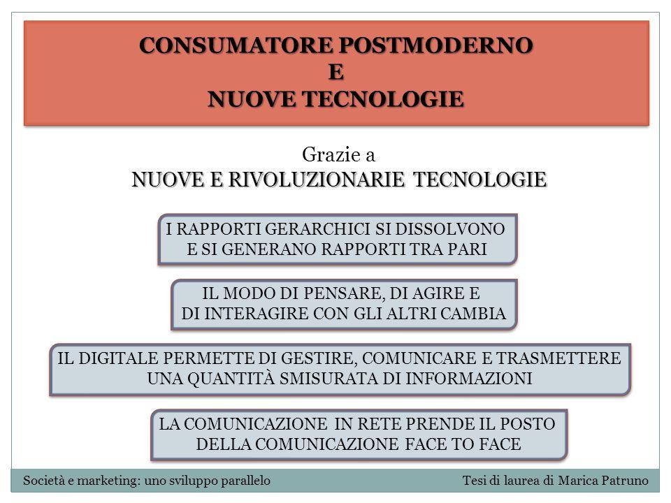 CONSUMATORE POSTMODERNO E NUOVE TECNOLOGIE Società e marketing: uno sviluppo parallelo Tesi di laurea di Marica Patruno Grazie a NUOVE E RIVOLUZIONARI