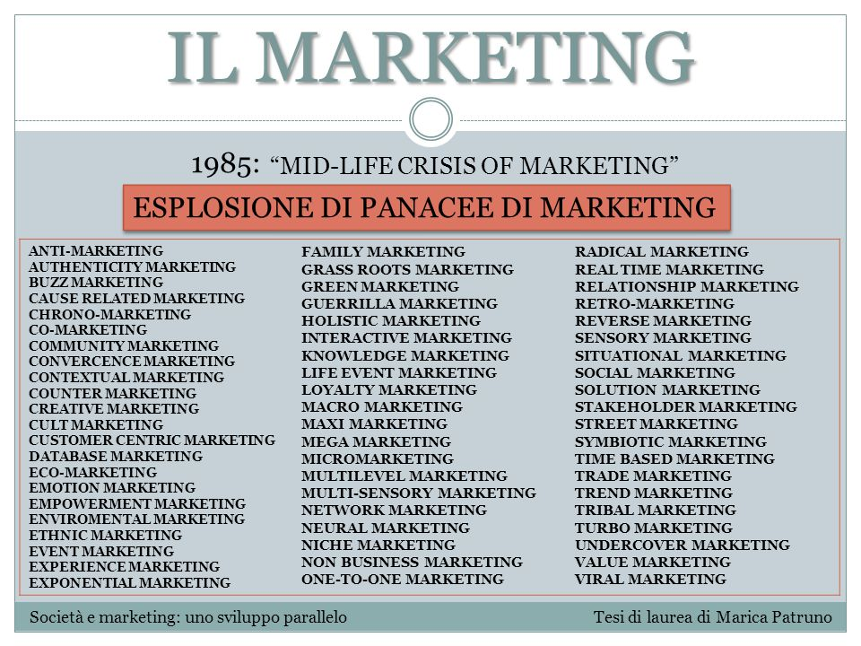 "IL MARKETING Società e marketing: uno sviluppo parallelo Tesi di laurea di Marica Patruno 1985: ""MID-LIFE CRISIS OF MARKETING"" ESPLOSIONE DI PANACEE D"