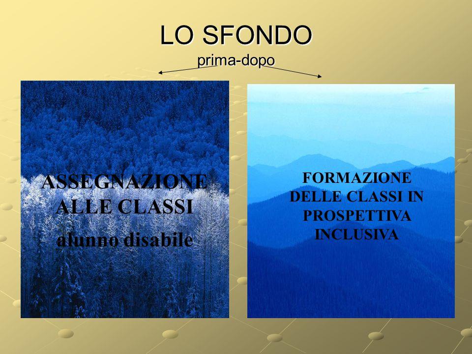 FORMAZIONE DELLE CLASSI PER UNA SCUOLA INCLUSIVA I CARE RETE IC MANZONI , UBOLDO, marzo 2010 4
