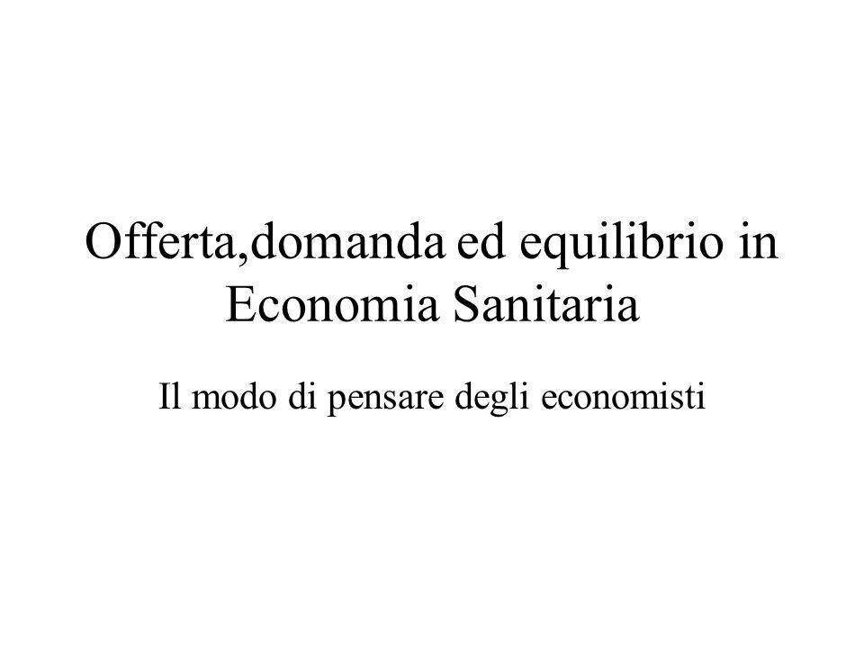 Offerta,domanda ed equilibrio in Economia Sanitaria Il modo di pensare degli economisti