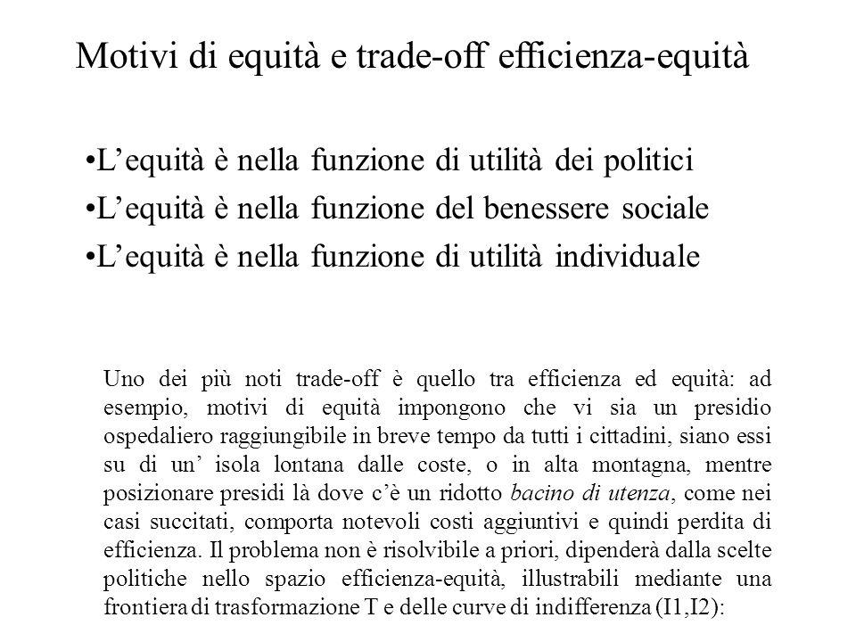 Motivi di equità e trade-off efficienza-equità L'equità è nella funzione di utilità dei politici L'equità è nella funzione del benessere sociale L'equ