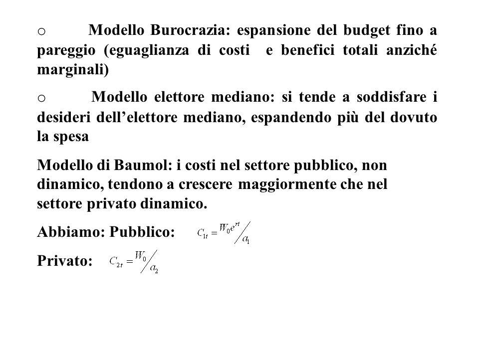 o Modello Burocrazia: espansione del budget fino a pareggio (eguaglianza di costi e benefici totali anziché marginali) o Modello elettore mediano: si