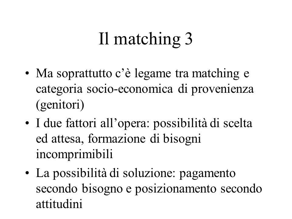 Il matching 3 Ma soprattutto c'è legame tra matching e categoria socio-economica di provenienza (genitori) I due fattori all'opera: possibilità di sce