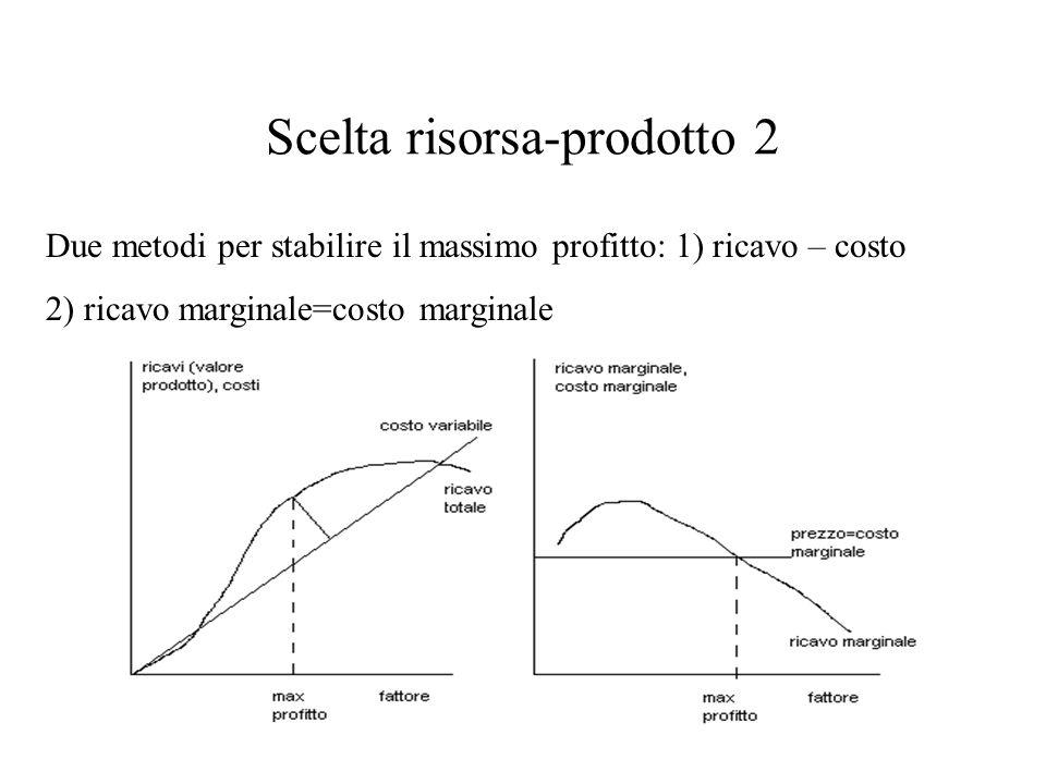 Scelta risorsa-prodotto 2 Due metodi per stabilire il massimo profitto: 1) ricavo – costo 2) ricavo marginale=costo marginale