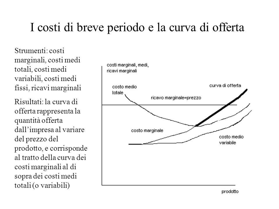 I costi di breve periodo e la curva di offerta Strumenti: costi marginali, costi medi totali, costi medi variabili, costi medi fissi, ricavi marginali