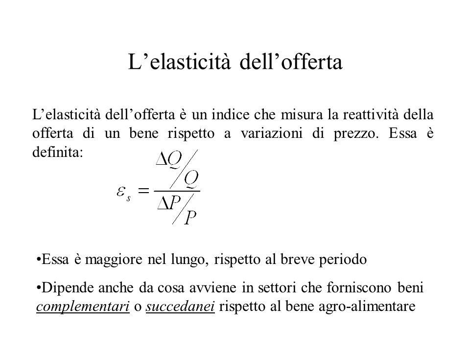 L'elasticità dell'offerta L'elasticità dell'offerta è un indice che misura la reattività della offerta di un bene rispetto a variazioni di prezzo. Ess
