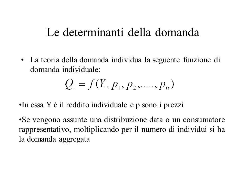 Le determinanti della domanda La teoria della domanda individua la seguente funzione di domanda individuale: In essa Y è il reddito individuale e p so