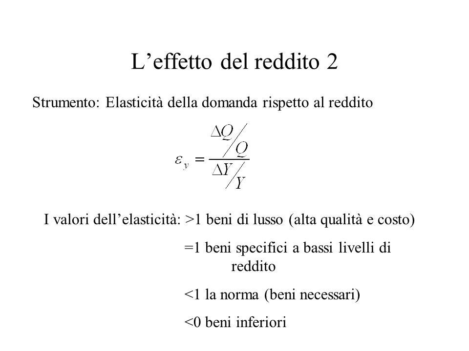 L'effetto del reddito 2 Strumento: Elasticità della domanda rispetto al reddito I valori dell'elasticità: >1 beni di lusso (alta qualità e costo) =1 b