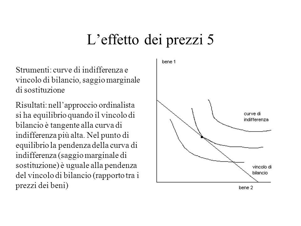 L'effetto dei prezzi 5 Strumenti: curve di indifferenza e vincolo di bilancio, saggio marginale di sostituzione Risultati: nell'approccio ordinalista