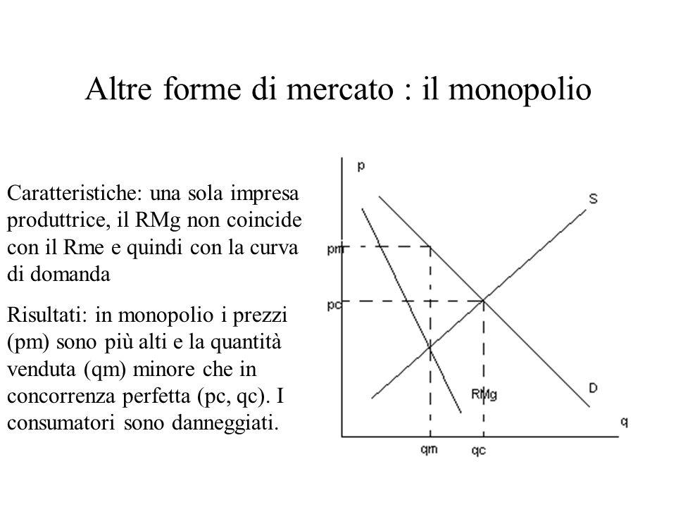 Altre forme di mercato : il monopolio Caratteristiche: una sola impresa produttrice, il RMg non coincide con il Rme e quindi con la curva di domanda R