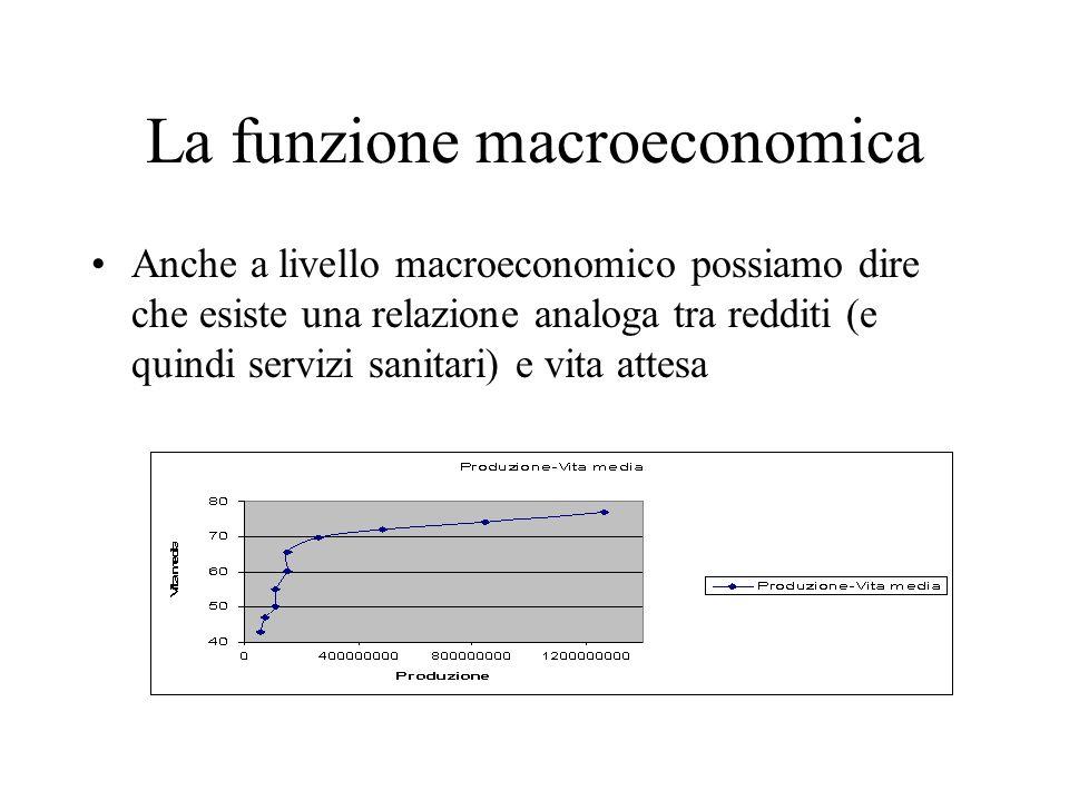La funzione macroeconomica Anche a livello macroeconomico possiamo dire che esiste una relazione analoga tra redditi (e quindi servizi sanitari) e vit