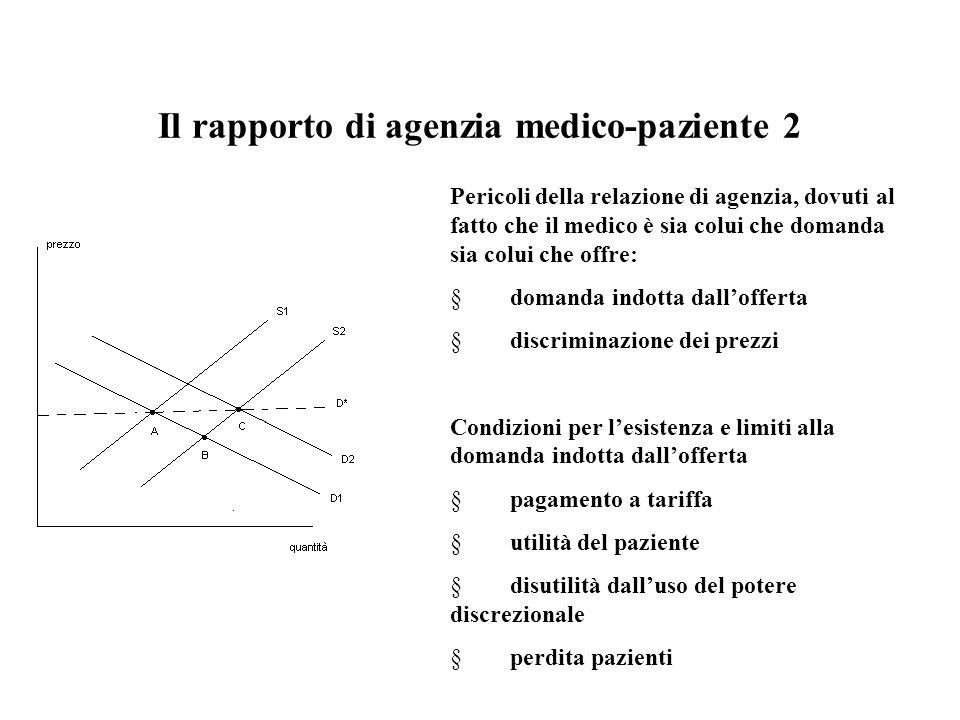 Il rapporto di agenzia medico-paziente 2 Pericoli della relazione di agenzia, dovuti al fatto che il medico è sia colui che domanda sia colui che offr