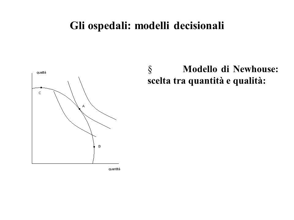 Gli ospedali: modelli decisionali  Modello di Newhouse: scelta tra quantità e qualità:
