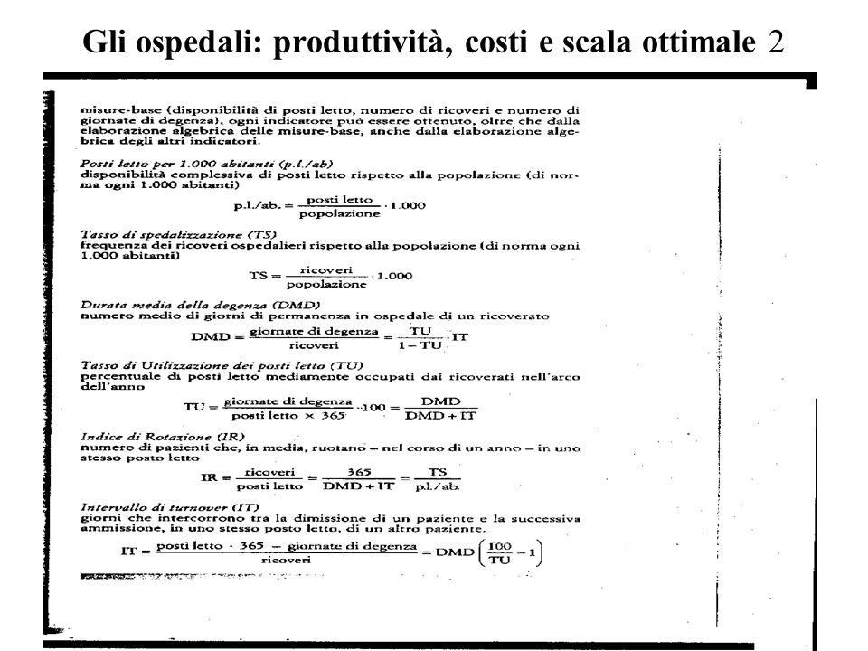 Gli ospedali: produttività, costi e scala ottimale 2
