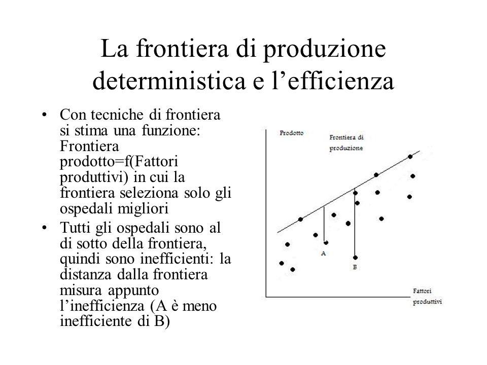La frontiera di produzione deterministica e l'efficienza Con tecniche di frontiera si stima una funzione: Frontiera prodotto=f(Fattori produttivi) in