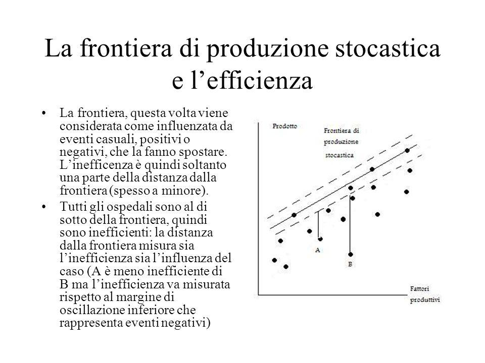 La frontiera di produzione stocastica e l'efficienza La frontiera, questa volta viene considerata come influenzata da eventi casuali, positivi o negat