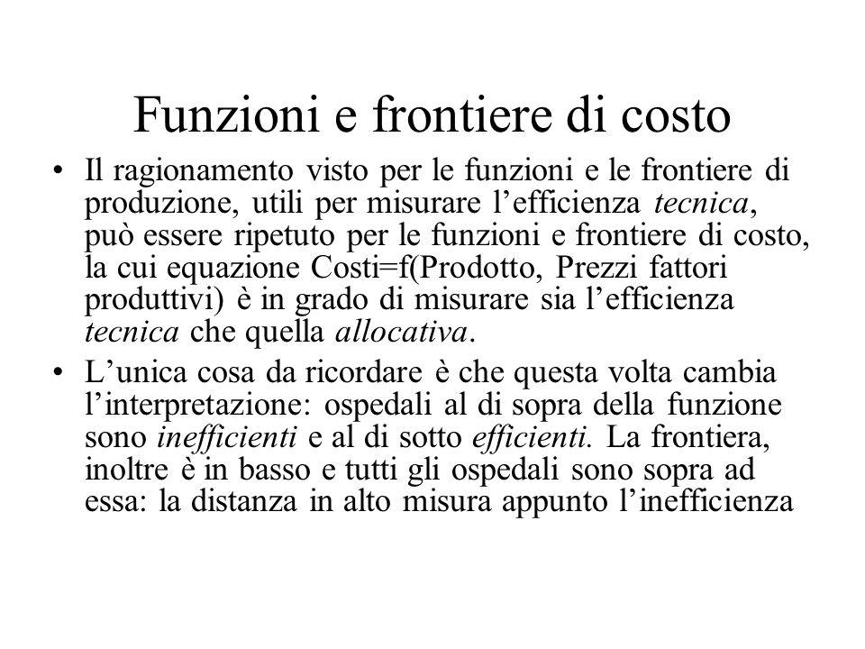 Funzioni e frontiere di costo Il ragionamento visto per le funzioni e le frontiere di produzione, utili per misurare l'efficienza tecnica, può essere