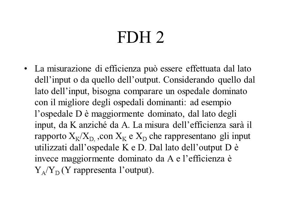 FDH 2 La misurazione di efficienza può essere effettuata dal lato dell'input o da quello dell'output. Considerando quello dal lato dell'input, bisogna