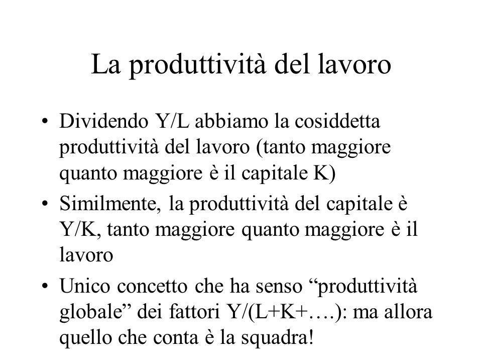 La produttività del lavoro Dividendo Y/L abbiamo la cosiddetta produttività del lavoro (tanto maggiore quanto maggiore è il capitale K) Similmente, la