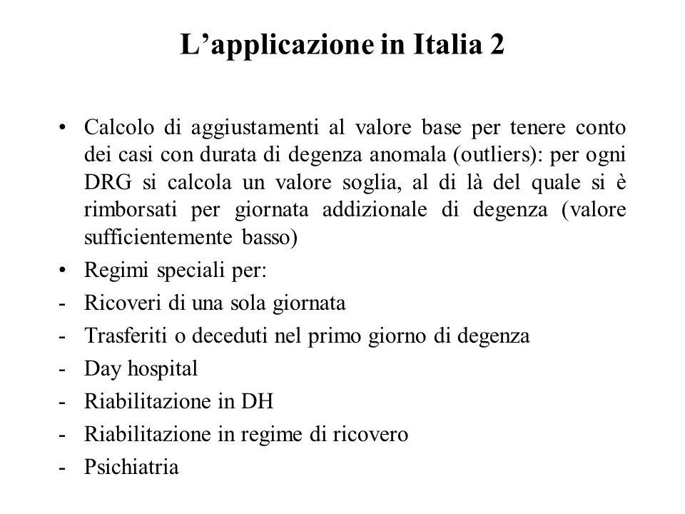 L'applicazione in Italia 2 Calcolo di aggiustamenti al valore base per tenere conto dei casi con durata di degenza anomala (outliers): per ogni DRG si