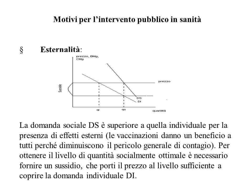 Motivi per l'intervento pubblico in sanità  Esternalità: La domanda sociale DS è superiore a quella individuale per la presenza di effetti esterni (l