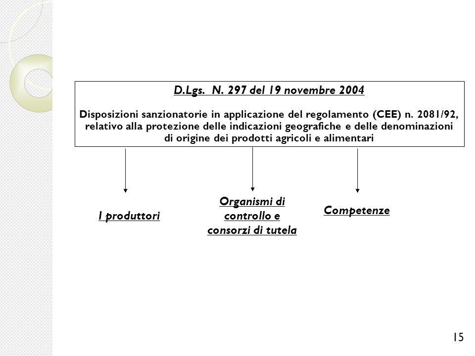 D.Lgs. N. 297 del 19 novembre 2004 Disposizioni sanzionatorie in applicazione del regolamento (CEE) n. 2081/92, relativo alla protezione delle indicaz