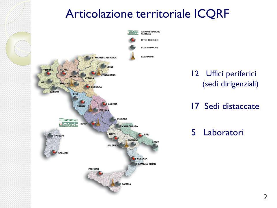 12 Uffici periferici (sedi dirigenziali) 17 Sedi distaccate 5 Laboratori Articolazione territoriale ICQRF 2 2