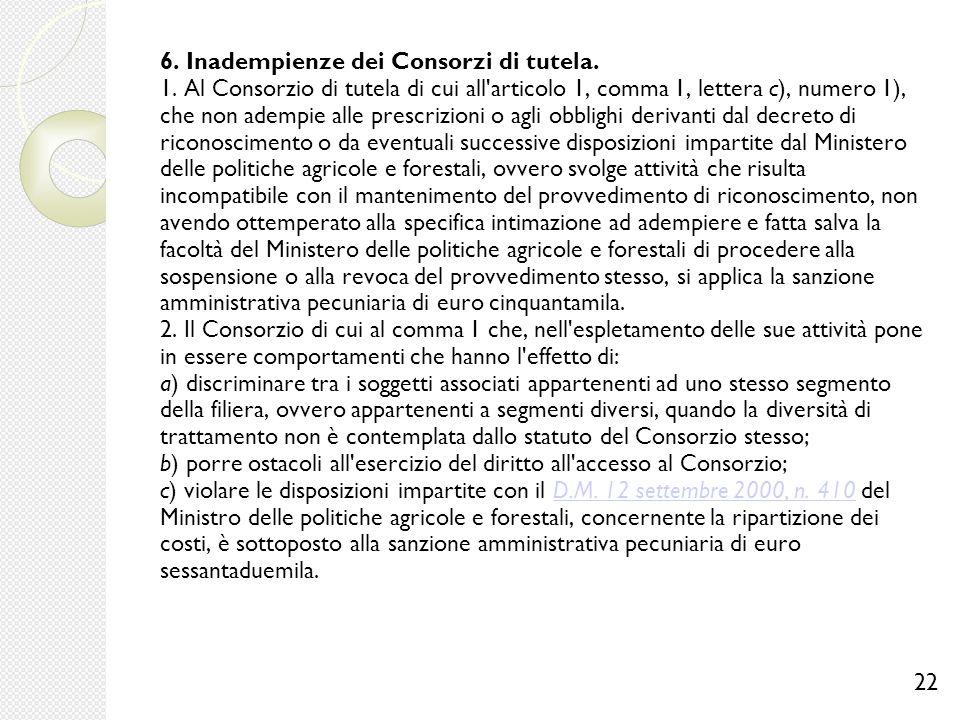 6. Inadempienze dei Consorzi di tutela. 1. Al Consorzio di tutela di cui all'articolo 1, comma 1, lettera c), numero 1), che non adempie alle prescriz