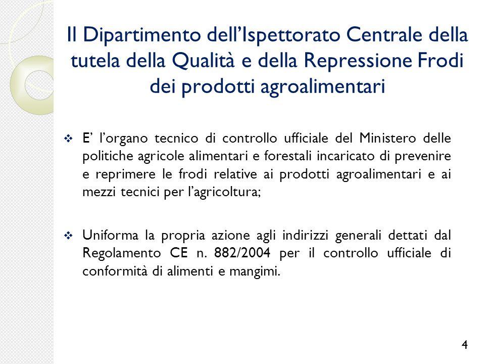 Il Dipartimento dell'Ispettorato Centrale della tutela della Qualità e della Repressione Frodi dei prodotti agroalimentari  E' l'organo tecnico di co