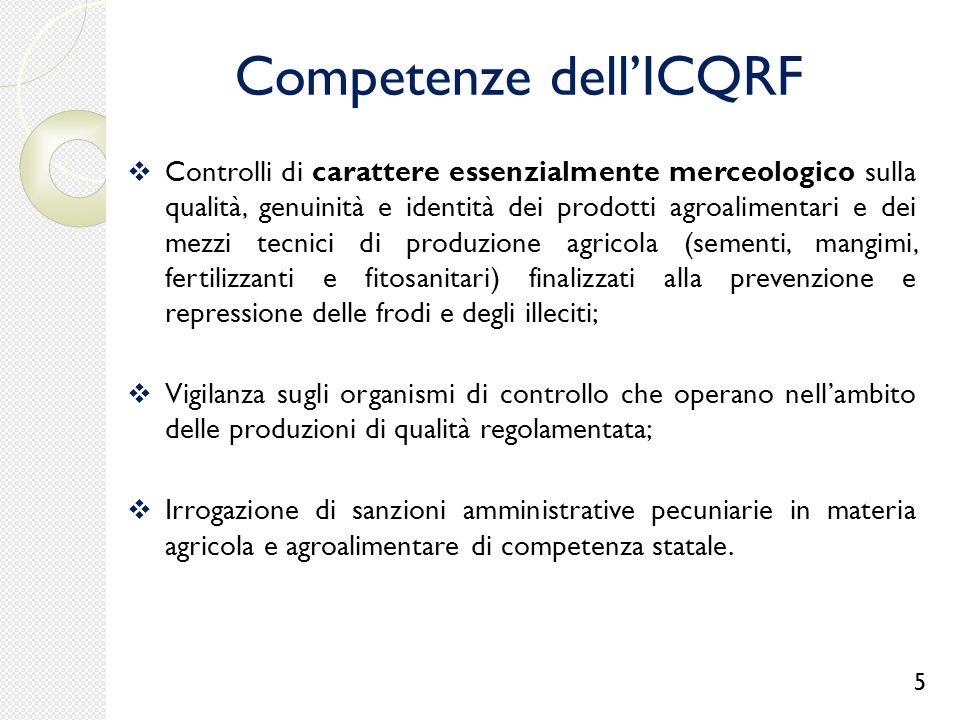 Competenze dell'ICQRF  Controlli di carattere essenzialmente merceologico sulla qualità, genuinità e identità dei prodotti agroalimentari e dei mezzi