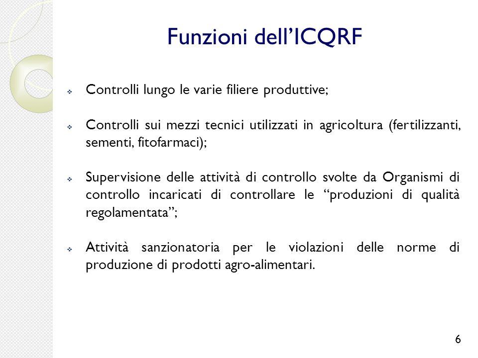  Controlli lungo le varie filiere produttive;  Controlli sui mezzi tecnici utilizzati in agricoltura (fertilizzanti, sementi, fitofarmaci);  Superv