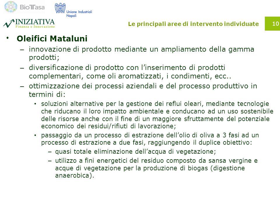 Le principali aree di intervento individuate Oleifici Mataluni – innovazione di prodotto mediante un ampliamento della gamma prodotti; – diversificazione di prodotto con l'inserimento di prodotti complementari, come oli aromatizzati, i condimenti, ecc..