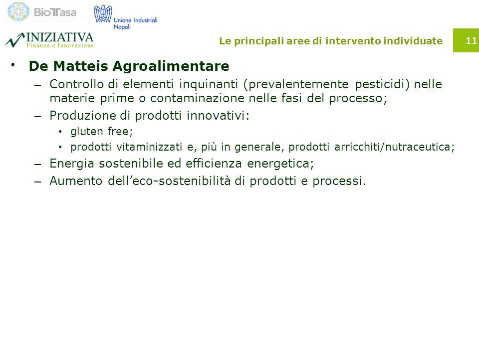 Le principali aree di intervento individuate De Matteis Agroalimentare – Controllo di elementi inquinanti (prevalentemente pesticidi) nelle materie pr
