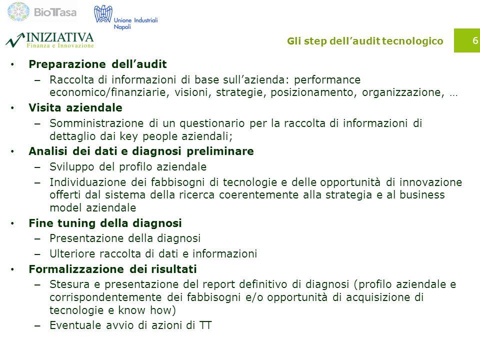 Gli step dell'audit tecnologico Preparazione dell'audit – Raccolta di informazioni di base sull'azienda: performance economico/finanziarie, visioni, s