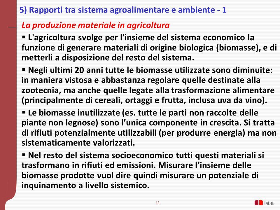 15 La produzione materiale in agricoltura  L agricoltura svolge per l insieme del sistema economico la funzione di generare materiali di origine biologica (biomasse), e di metterli a disposizione del resto del sistema.