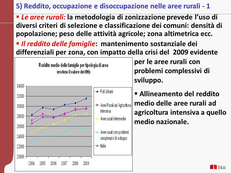19  Le aree rurali: la metodologia di zonizzazione prevede l'uso di diversi criteri di selezione e classificazione dei comuni: densità di popolazione; peso delle attività agricole; zona altimetrica ecc.