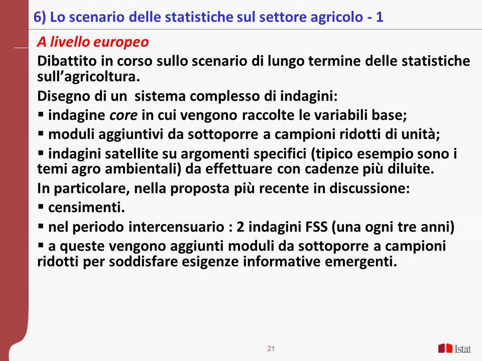 21 A livello europeo Dibattito in corso sullo scenario di lungo termine delle statistiche sull'agricoltura.