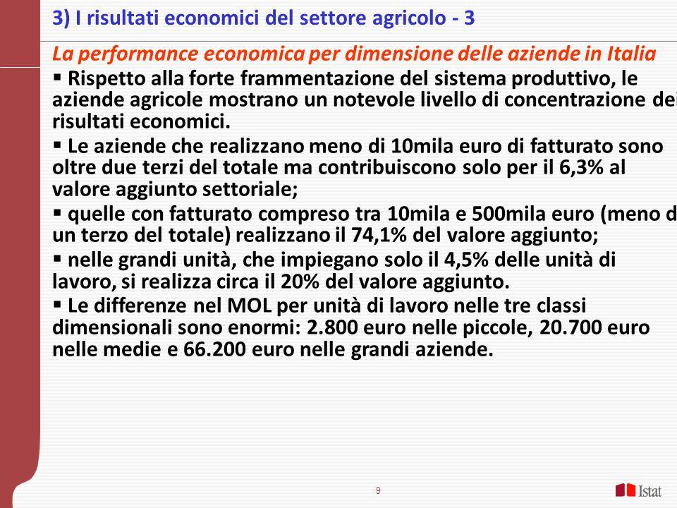 10 3) I risultati economici del settore agricolo - 4 Gli impieghi di prodotti agricoli interni da parte dell'industria alimentare italiana  Nel corso dell'ultimo ventennio la quota di input di origine interna sul totale degli input agricoli utilizzati dall'industria alimentare è diminuita di quasi 9 punti (dall'86% al 78%), con una intensificazione del calo dal 2005.