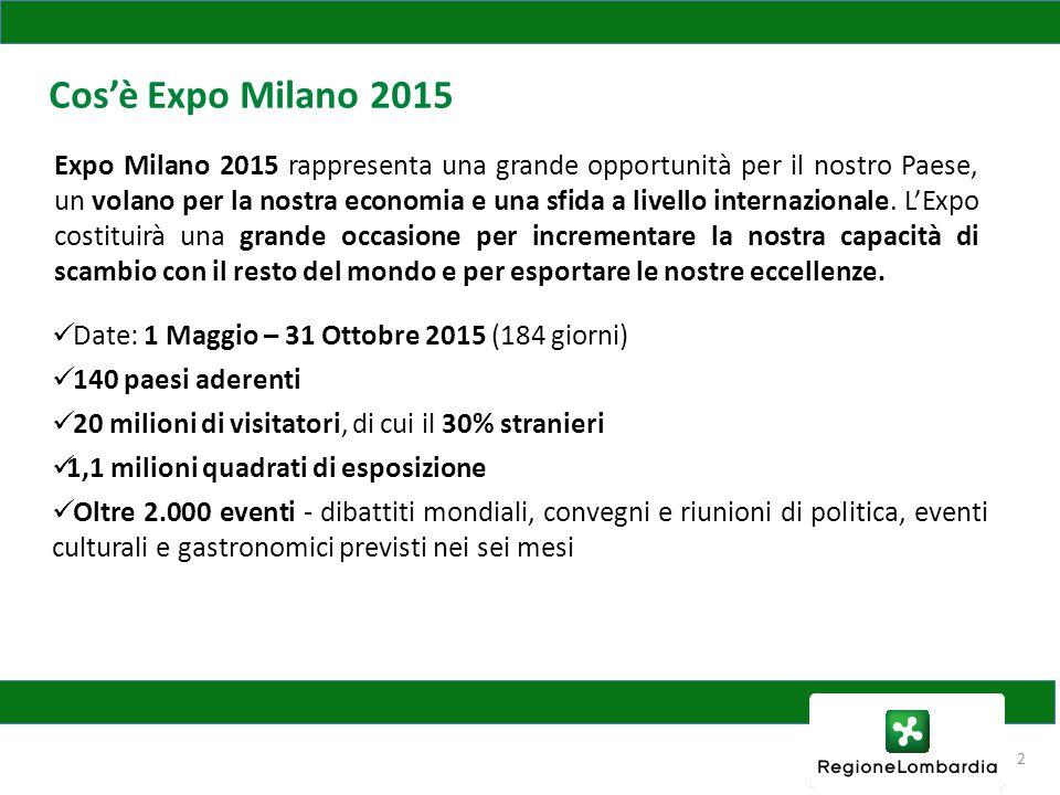 2 Cos'è Expo Milano 2015 Expo Milano 2015 rappresenta una grande opportunità per il nostro Paese, un volano per la nostra economia e una sfida a livello internazionale.