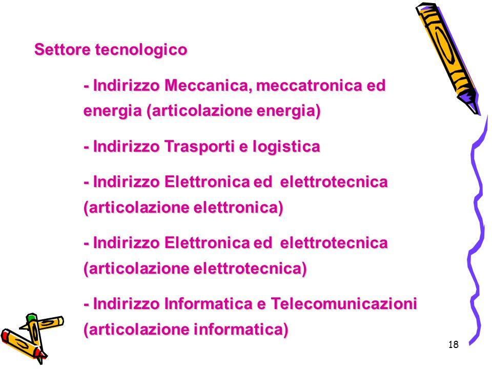 18 Settore tecnologico - Indirizzo Meccanica, meccatronica ed energia (articolazione energia) - Indirizzo Trasporti e logistica - Indirizzo Elettronic