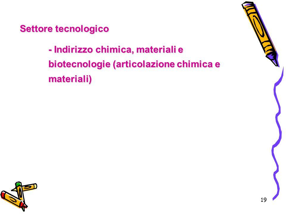 19 Settore tecnologico - Indirizzo chimica, materiali e biotecnologie (articolazione chimica e materiali)