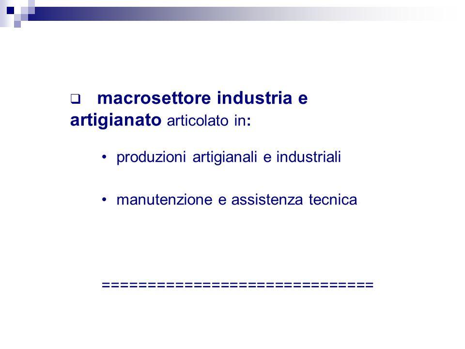  macrosettore industria e artigianato articolato in: produzioni artigianali e industriali manutenzione e assistenza tecnica ==============================