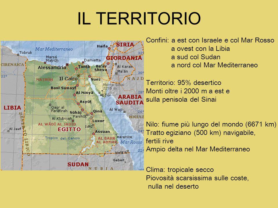 IL TERRITORIO Confini: a est con Israele e col Mar Rosso a ovest con la Libia a sud col Sudan a nord col Mar Mediterraneo Territorio: 95% desertico Mo