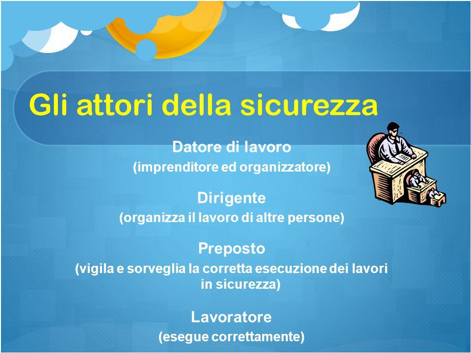 Datore di lavoro (imprenditore ed organizzatore) Dirigente (organizza il lavoro di altre persone) Preposto (vigila e sorveglia la corretta esecuzione