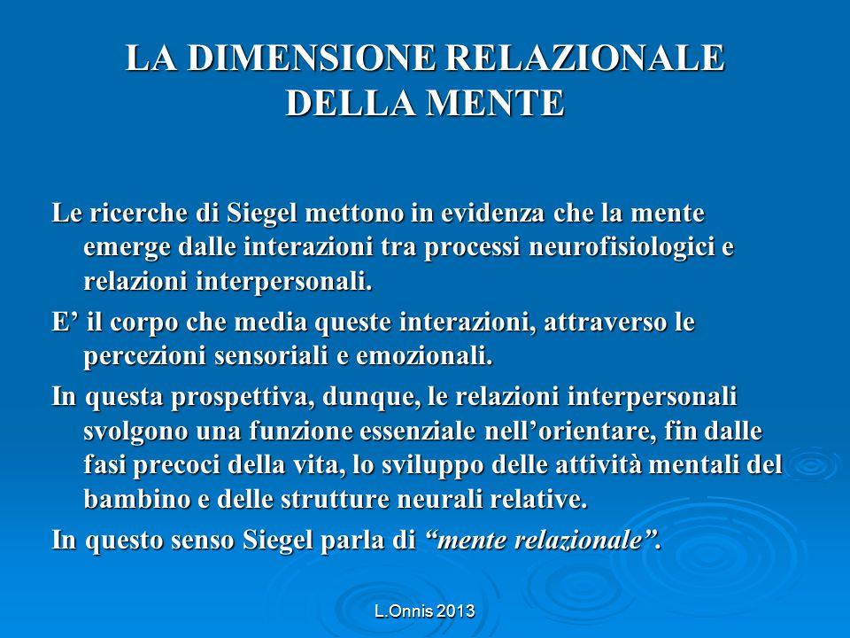 LA DIMENSIONE RELAZIONALE DELLA MENTE Le ricerche di Siegel mettono in evidenza che la mente emerge dalle interazioni tra processi neurofisiologici e