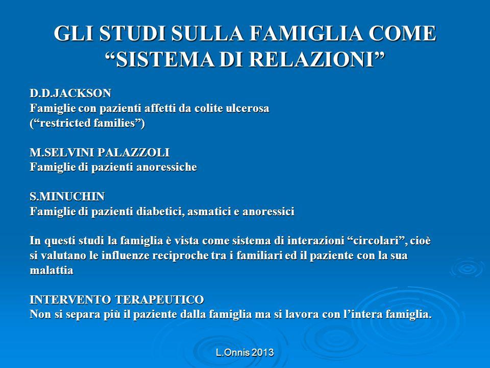 """GLI STUDI SULLA FAMIGLIA COME """"SISTEMA DI RELAZIONI"""" D.D.JACKSON Famiglie con pazienti affetti da colite ulcerosa (""""restricted families"""") M.SELVINI PA"""